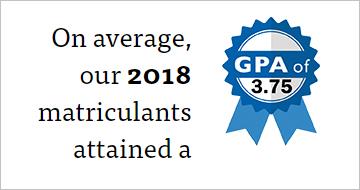 Average GPA 2018